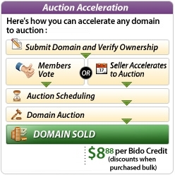 Auction Acceleration